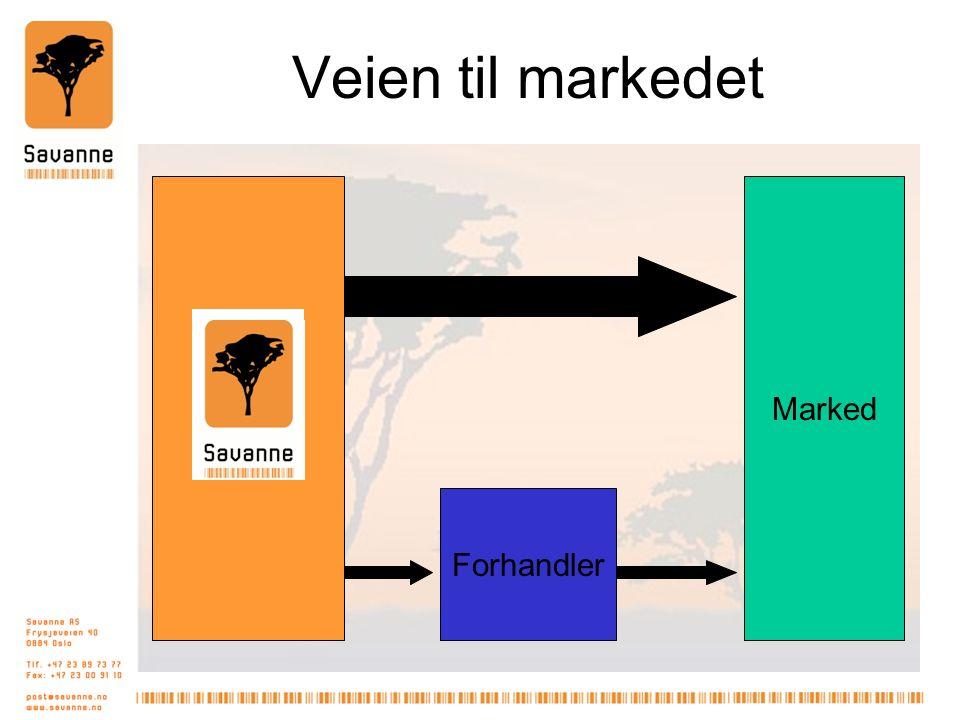 Marked Veien til markedet Forhandler