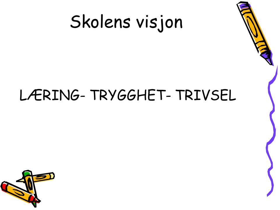 Skolens visjon LÆRING- TRYGGHET- TRIVSEL