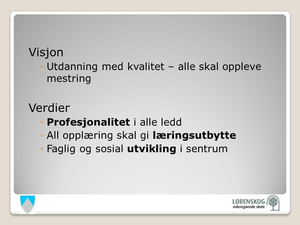 Hvordan bidrar Lørenskog vgs til best mulig læring.