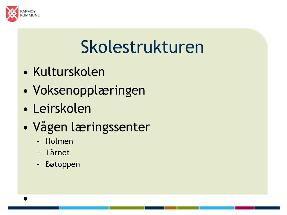 Skolestrukturen Kulturskolen Voksenopplæringen Leirskolen Vågen læringssenter –Holmen –Tårnet –Bøtoppen