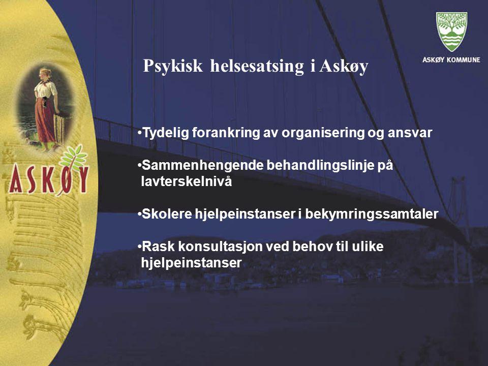 Psykisk helsesatsing i Askøy Tydelig forankring av organisering og ansvar Sammenhengende behandlingslinje på lavterskelnivå Skolere hjelpeinstanser i bekymringssamtaler Rask konsultasjon ved behov til ulike hjelpeinstanser