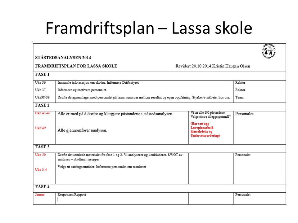 Framdriftsplan – Lassa skole