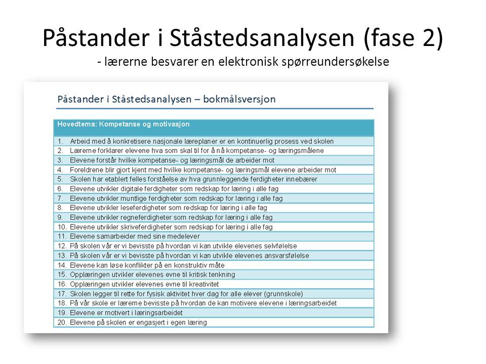 Påstander i Ståstedsanalysen (fase 2) - lærerne besvarer en elektronisk spørreundersøkelse