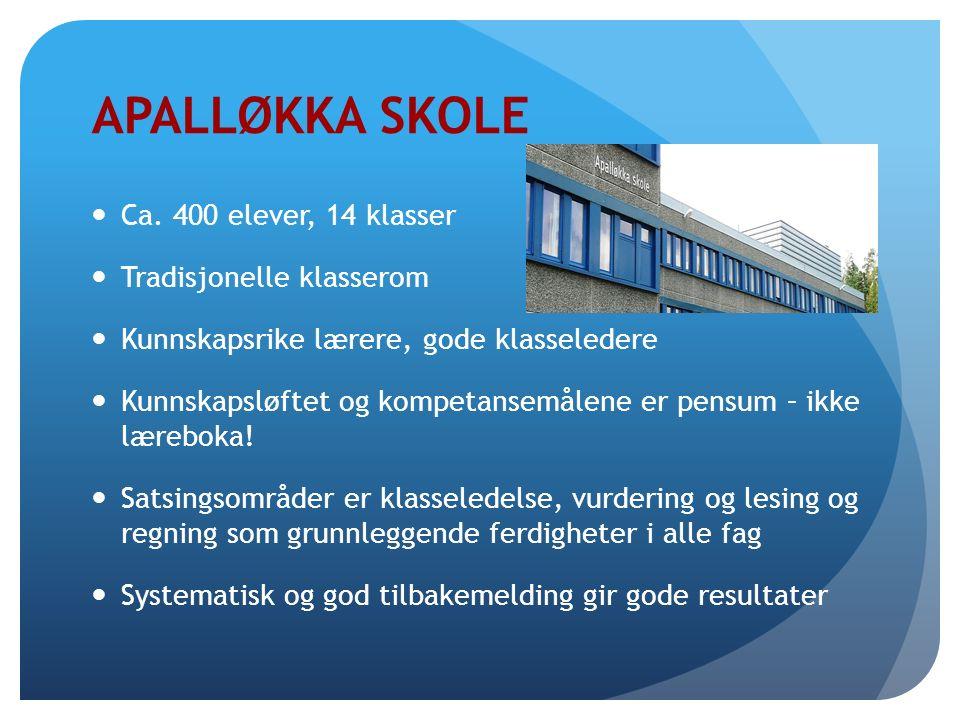 APALLØKKA SKOLE Ca.