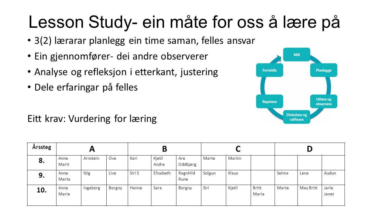 Lesson Study- ein måte for oss å lære på 3(2) lærarar planlegg ein time saman, felles ansvar Ein gjennomfører- dei andre observerer Analyse og refleksjon i etterkant, justering Dele erfaringar på felles Eitt krav: Vurdering for læring Årssteg ABCD 8.