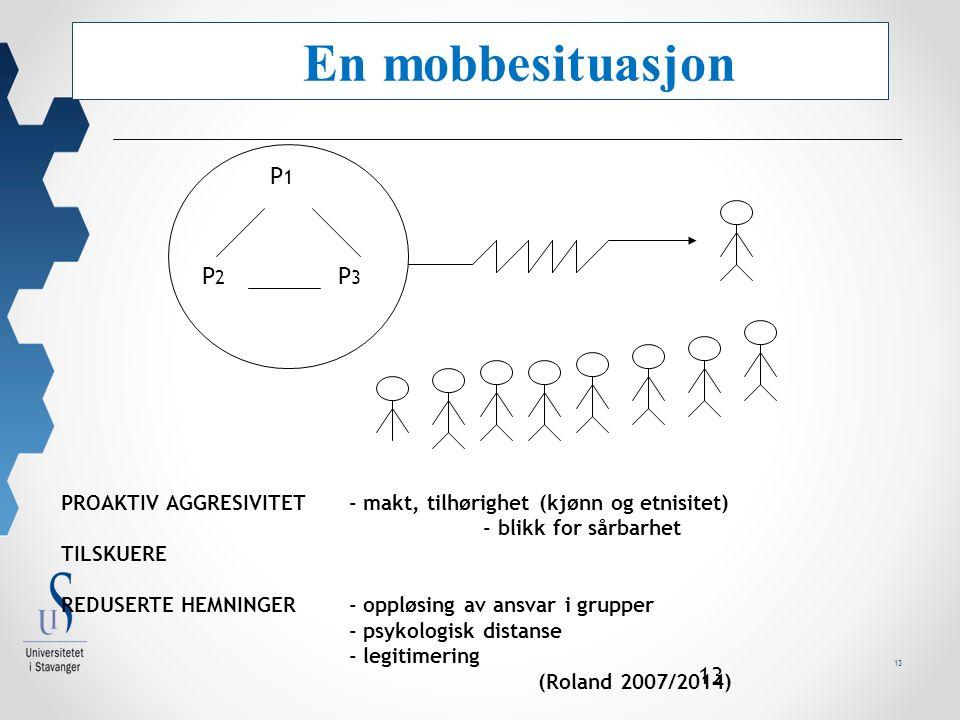 13 PROAKTIV AGGRESIVITET- makt, tilhørighet (kjønn og etnisitet) - blikk for sårbarhet TILSKUERE REDUSERTE HEMNINGER- oppløsing av ansvar i grupper - psykologisk distanse - legitimering (Roland 2007/2014) P1P1 P3P3 P2P2 En mobbesituasjon En En mobbesituasjon