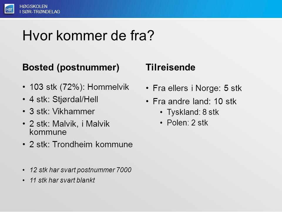 HØGSKOLEN I SØR-TRØNDELAG Hvor ofte har de gått Malvikstien de siste 7 dagene (inkl.