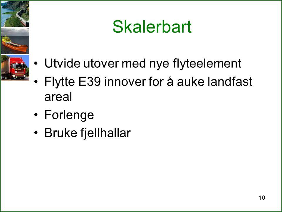 10 Skalerbart Utvide utover med nye flyteelement Flytte E39 innover for å auke landfast areal Forlenge Bruke fjellhallar