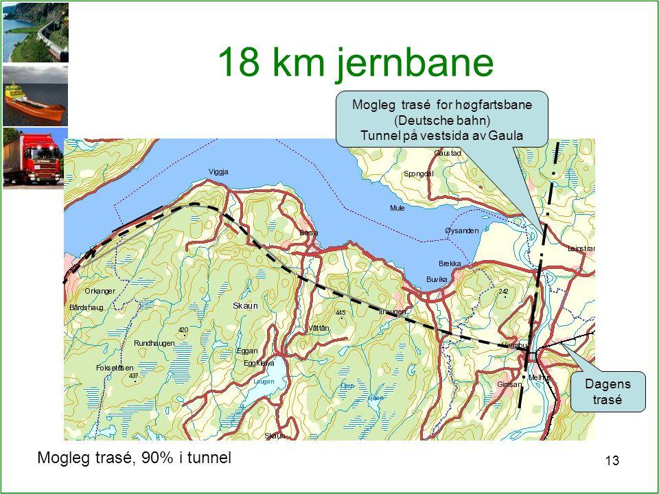 13 18 km jernbane Mogleg trasé, 90% i tunnel Dagens trasé Mogleg trasé for høgfartsbane (Deutsche bahn) Tunnel på vestsida av Gaula
