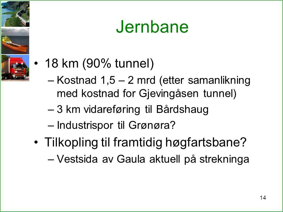 14 Jernbane 18 km (90% tunnel) –Kostnad 1,5 – 2 mrd (etter samanlikning med kostnad for Gjevingåsen tunnel) –3 km vidareføring til Bårdshaug –Industrispor til Grønøra.
