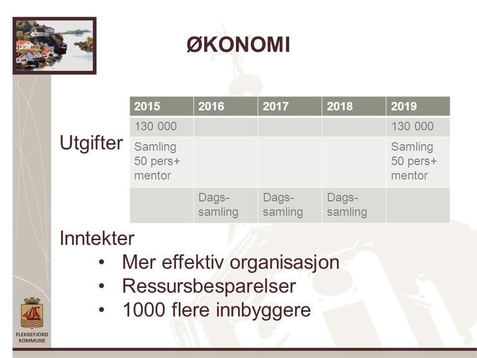 FRAMDRIFT Oppstart arbeidsgruppe: høsten 2014 Første samling: høsten 2015 Evalueres årlig årlig