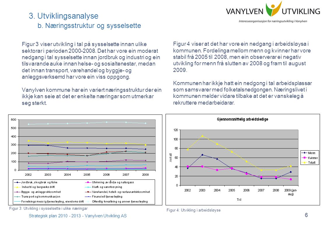 Strategisk plan 2010 - 2013 - Vanylven Utvikling AS 7 3.