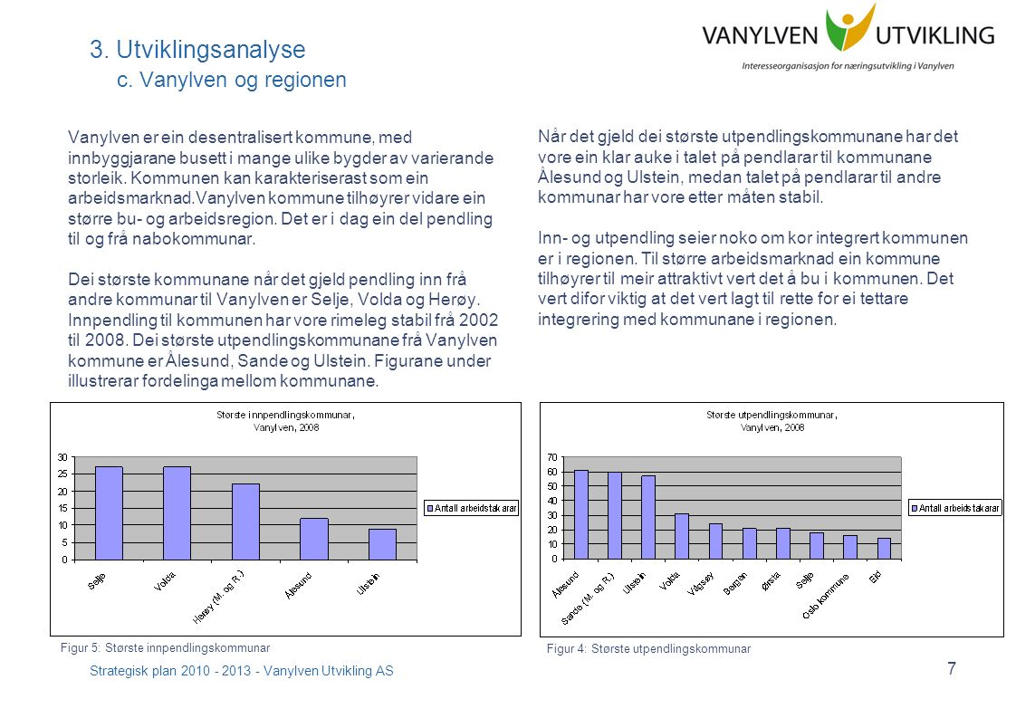 Strategisk plan 2010 - 2013 - Vanylven Utvikling AS 8 3.