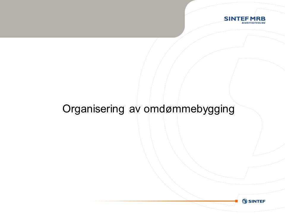 Organisering av omdømmebygging