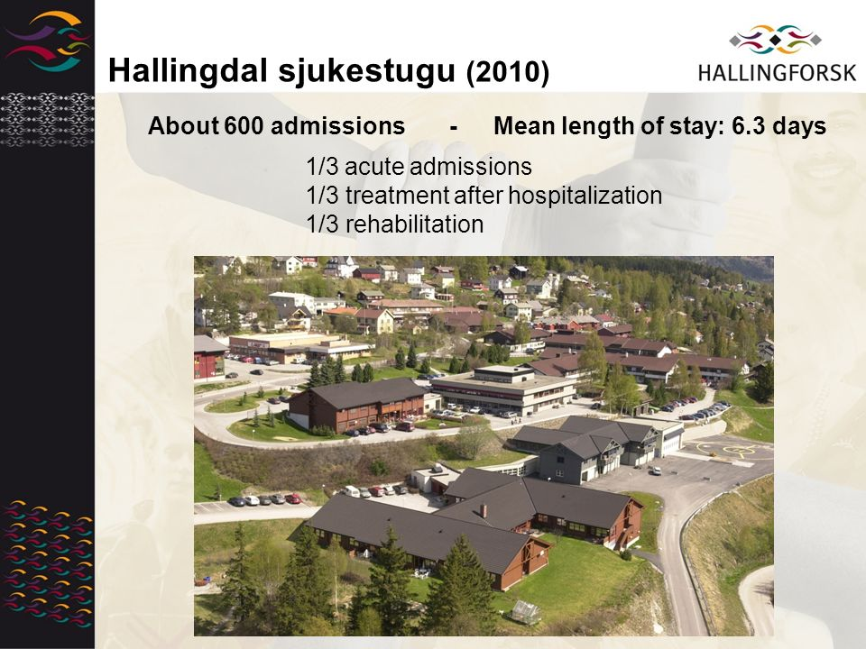 Hallingdal sjukestugu (2010) About 600 admissions - Mean length of stay: 6.3 days 1/3 acute admissions 1/3 treatment after hospitalization 1/3 rehabilitation
