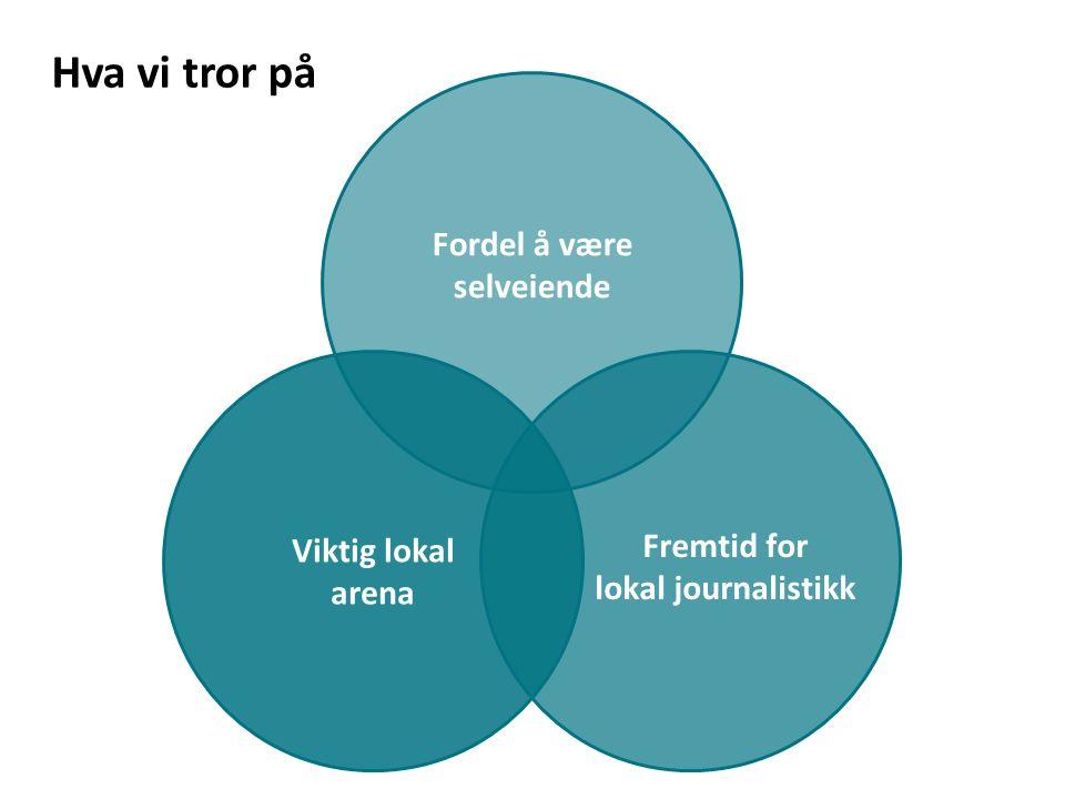 Viktig lokal arena Fremtid for lokal journalistikk Fordel å være selveiende Hva vi tror på