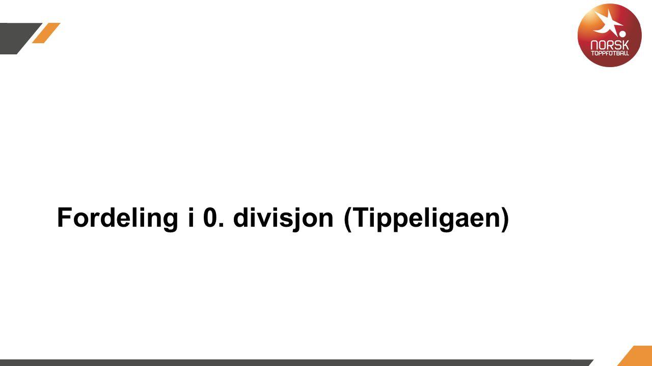 Fordeling i 0. divisjon (Tippeligaen)