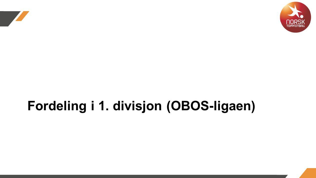 Fordeling i 1. divisjon (OBOS-ligaen)
