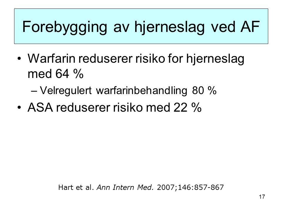 17 Forebygging av hjerneslag ved AF Warfarin reduserer risiko for hjerneslag med 64 % –Velregulert warfarinbehandling 80 % ASA reduserer risiko med 22 % Hart et al.