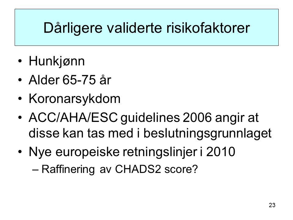 23 Dårligere validerte risikofaktorer Hunkjønn Alder 65-75 år Koronarsykdom ACC/AHA/ESC guidelines 2006 angir at disse kan tas med i beslutningsgrunnlaget Nye europeiske retningslinjer i 2010 –Raffinering av CHADS2 score?