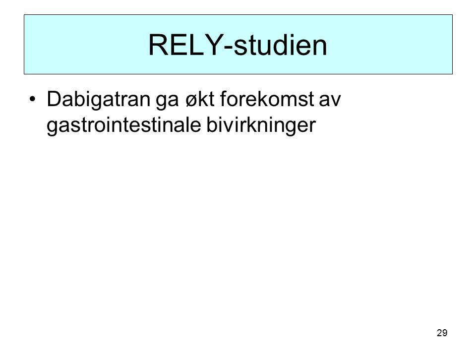 29 RELY-studien Dabigatran ga økt forekomst av gastrointestinale bivirkninger