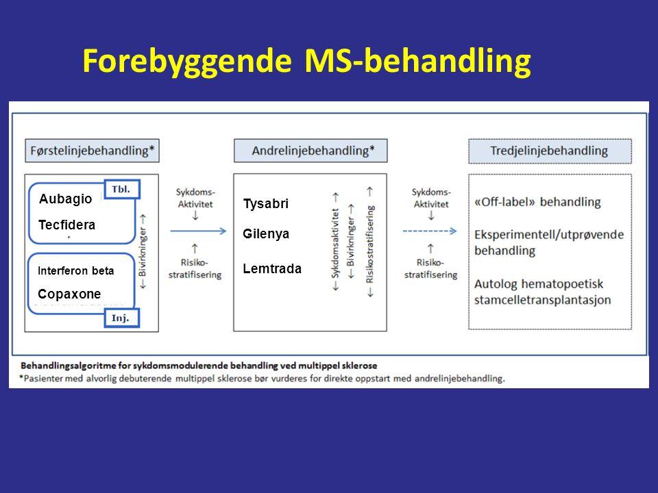 Forebyggende MS-behandling Aubagio Tecfidera Copaxone Tysabri Gilenya Lemtrada Interferon beta