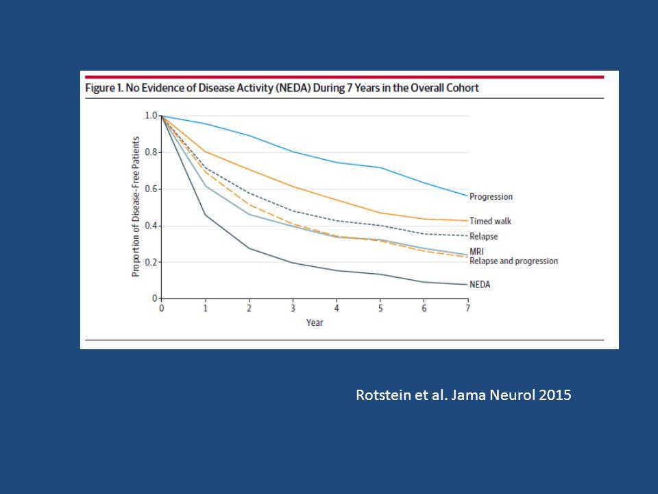 Rotstein et al. Jama Neurol 2015