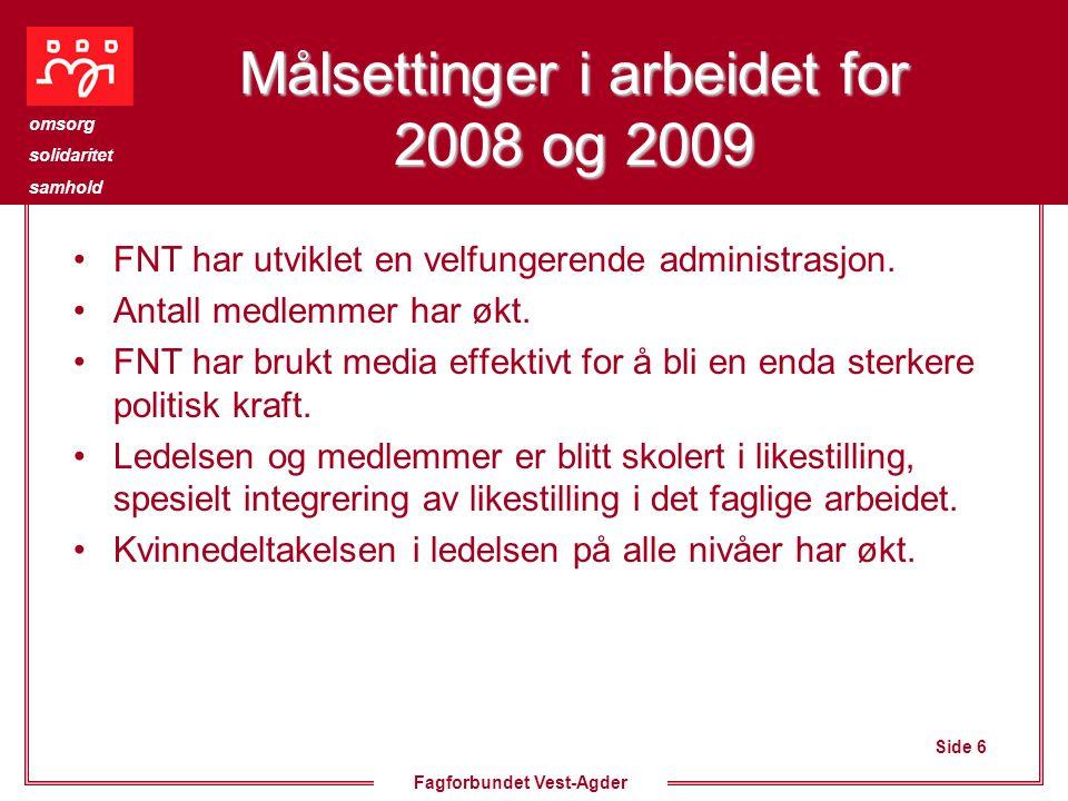 Side 6 omsorg solidaritet samhold Fagforbundet Vest-Agder Målsettinger i arbeidet for 2008 og 2009 FNT har utviklet en velfungerende administrasjon.