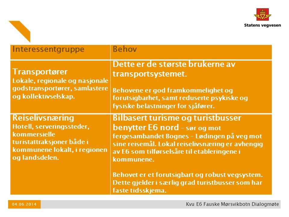 InteressentgruppeBehov Transportører Lokale, regionale og nasjonale godstransportører, samlastere og kollektivselskap. Dette er de største brukerne av