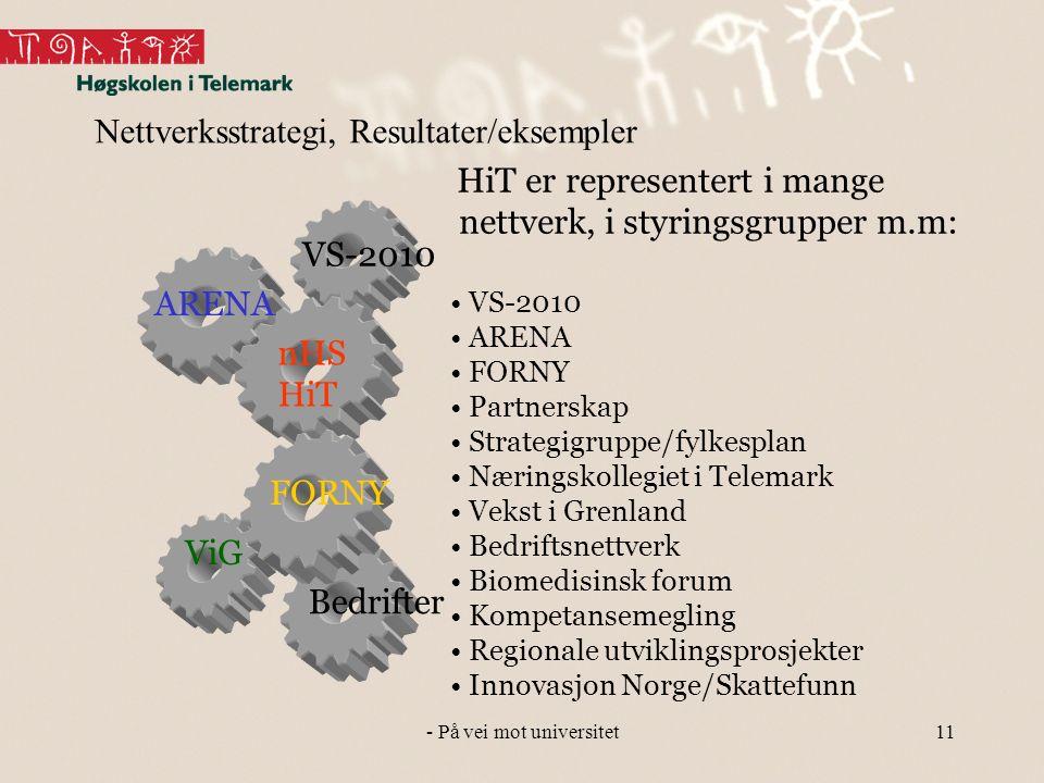 - På vei mot universitet11 Nettverksstrategi, Resultater/eksempler nHS HiT VS-2010 ARENA FORNY ViG Bedrifter HiT er representert i mange nettverk, i styringsgrupper m.m: VS-2010 ARENA FORNY Partnerskap Strategigruppe/fylkesplan Næringskollegiet i Telemark Vekst i Grenland Bedriftsnettverk Biomedisinsk forum Kompetansemegling Regionale utviklingsprosjekter Innovasjon Norge/Skattefunn