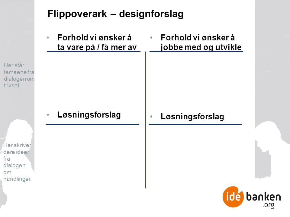 Flippoverark – designforslag Forhold vi ønsker å ta vare på / få mer av Løsningsforslag Forhold vi ønsker å jobbe med og utvikle Løsningsforslag Her skriver dere ideer fra dialogen om handlinger.