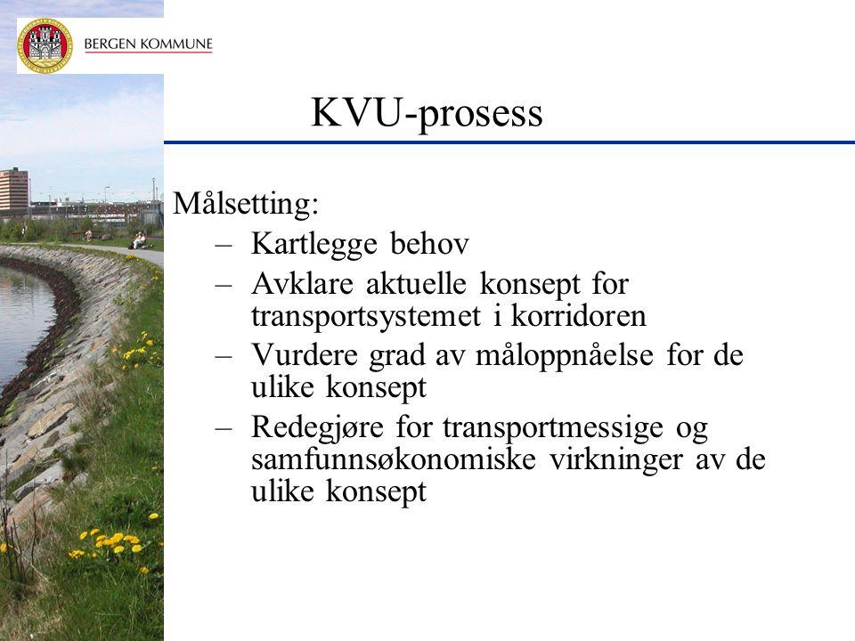 KVU-prosess Målsetting: –Kartlegge behov –Avklare aktuelle konsept for transportsystemet i korridoren –Vurdere grad av måloppnåelse for de ulike konsept –Redegjøre for transportmessige og samfunnsøkonomiske virkninger av de ulike konsept