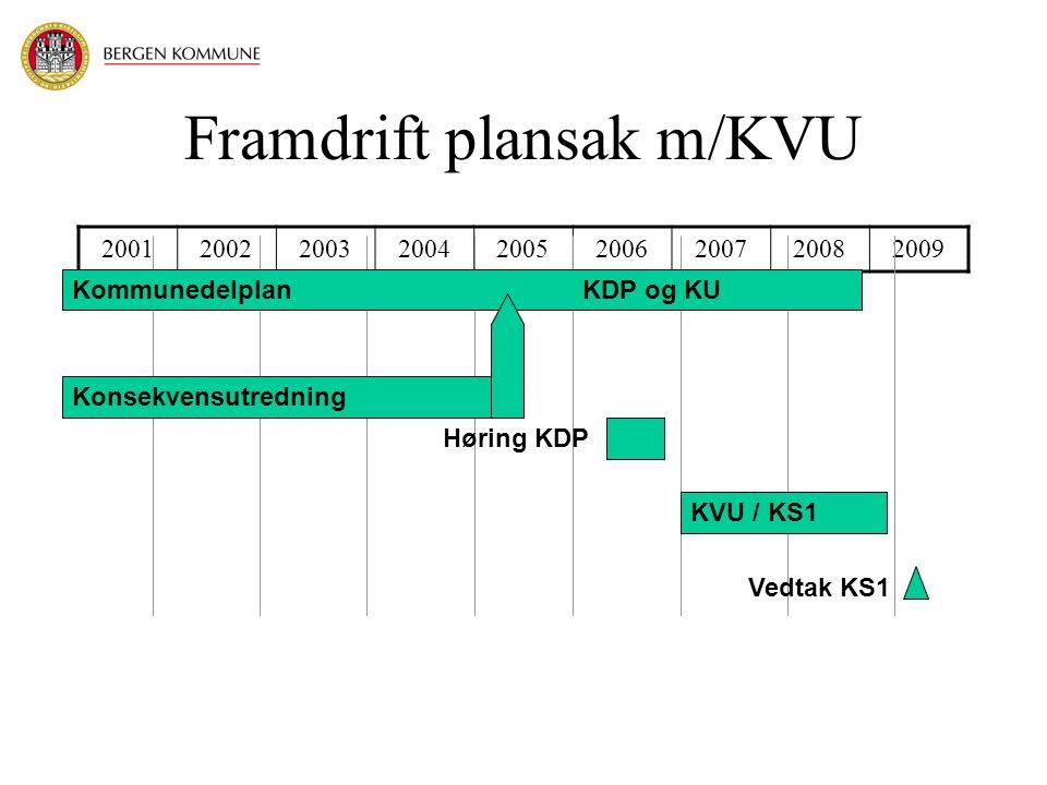 Framdrift plansak m/KVU 200120022003200420052006200720082009 Kommunedelplan KDP og KU Konsekvensutredning KVU / KS1 Høring KDP Vedtak KS1