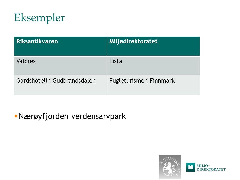 Eksempler  Nærøyfjorden verdensarvpark RiksantikvarenMiljødirektoratet ValdresLista Gardshotell i GudbrandsdalenFugleturisme i Finnmark