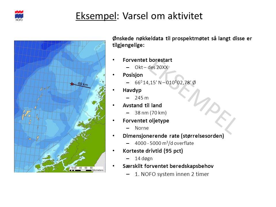 EKSEMPEL Eksempel: Varsel om aktivitet Ønskede nøkkeldata til prospektmøtet så langt disse er tilgjengelige: Forventet borestart – Okt – des 20XX Posisjon – 66 0 14,15' N – 010 0 02,78' Ø Havdyp – 245 m Avstand til land – 38 nm (70 km) Forventet oljetype – Norne Dimensjonerende rate (størrelsesorden) – 4000 - 5000 m 3 /d overflate Korteste drivtid (95 pct) – 14 døgn Særskilt forventet beredskapsbehov – 1.