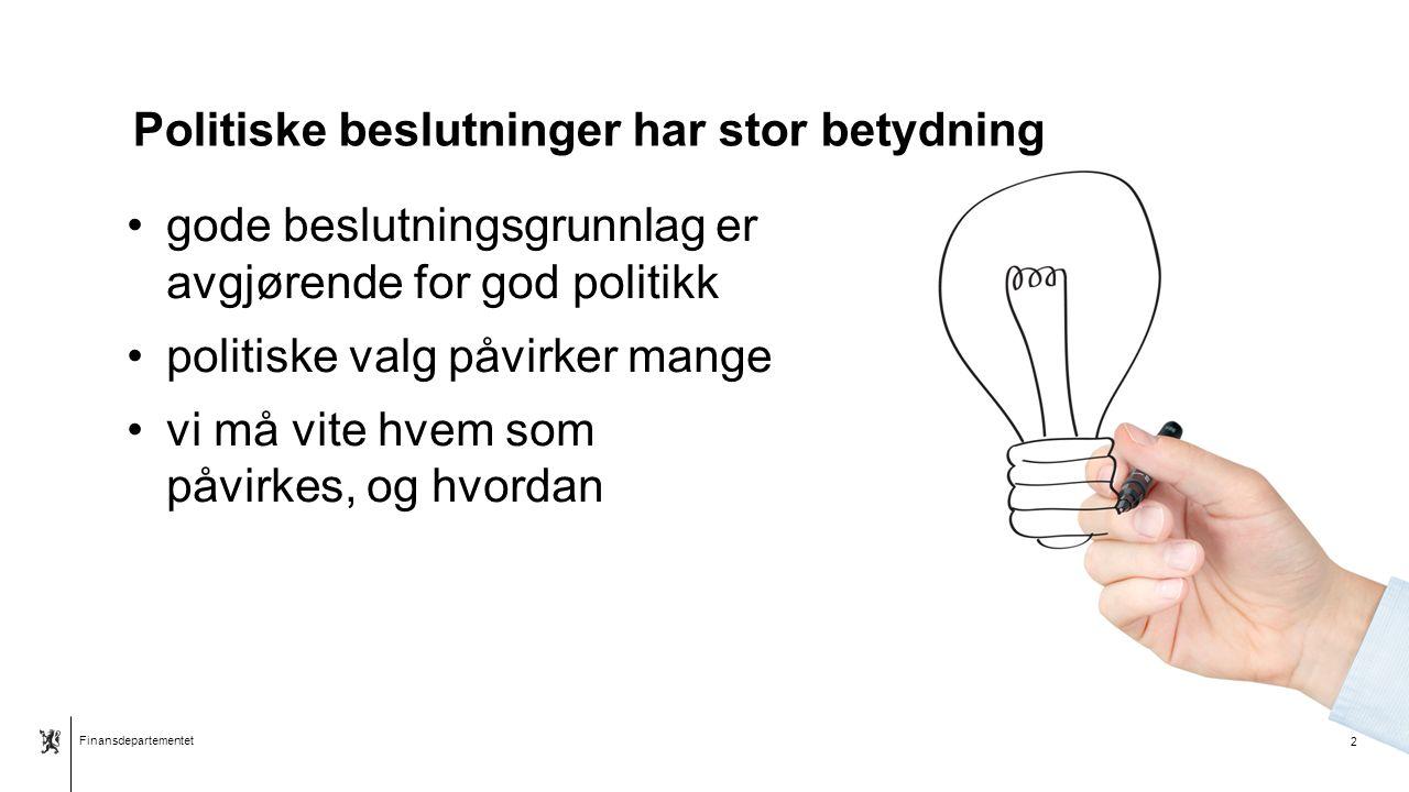 Finansdepartementet Norsk mal:Tekst med kulepunkter Tips bunntekst: For å få sidenummer, dato og tittel på presentasjon: Klikk på Sett Inn -> Topp og bunntekst - Huk av for ønsket tekst.