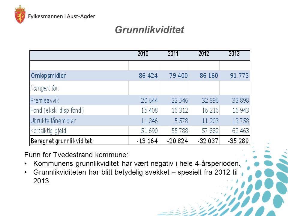 Grunnlikviditet Funn for Tvedestrand kommune: Kommunens grunnlikviditet har vært negativ i hele 4-årsperioden.