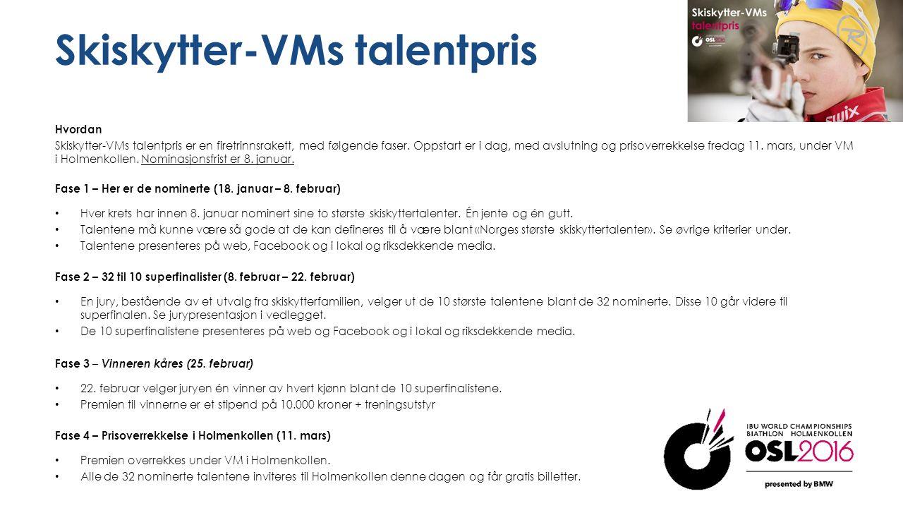 Skiskytter-VMs talentpris Hvordan Skiskytter-VMs talentpris er en firetrinnsrakett, med følgende faser.