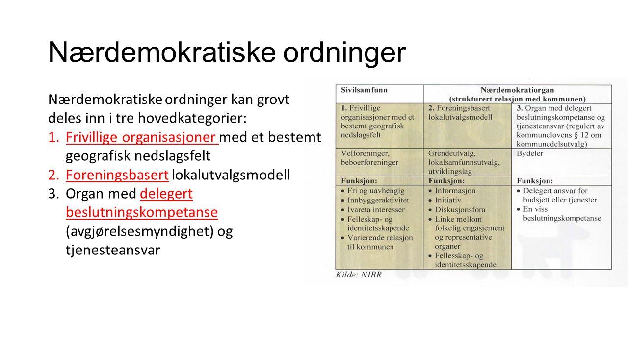 Nærdemokratiske ordninger Nærdemokratiske ordninger kan grovt deles inn i tre hovedkategorier: 1.Frivillige organisasjoner med et bestemt geografisk n