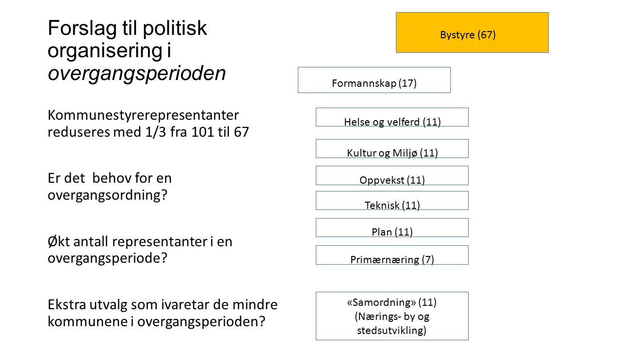 Forslag til politisk organisering i overgangsperioden Kommunestyrerepresentanter reduseres med 1/3 fra 101 til 67 Er det behov for en overgangsordning