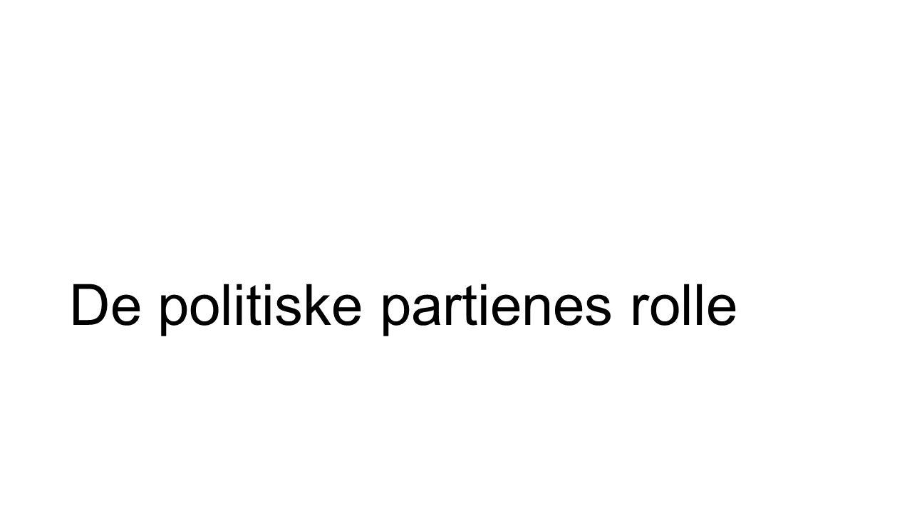 De politiske partienes rolle