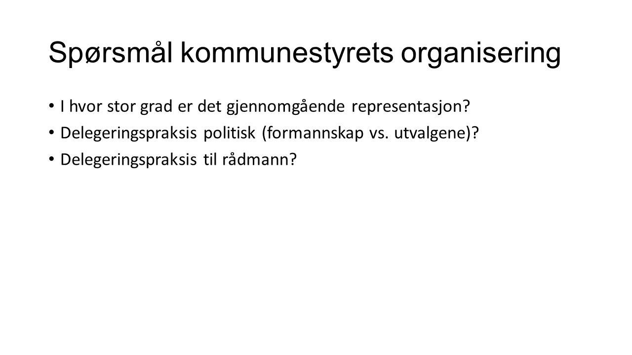 Spørsmål kommunestyrets organisering I hvor stor grad er det gjennomgående representasjon? Delegeringspraksis politisk (formannskap vs. utvalgene)? De
