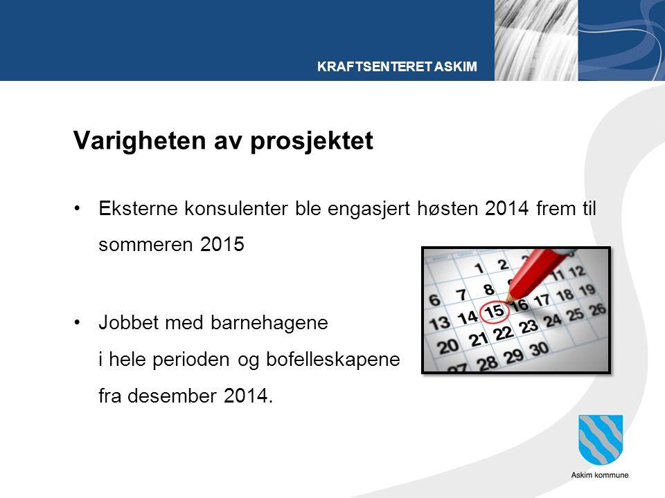 KRAFTSENTERET ASKIM Varigheten av prosjektet Eksterne konsulenter ble engasjert høsten 2014 frem til sommeren 2015 Jobbet med barnehagene i hele perioden og bofelleskapene fra desember 2014.