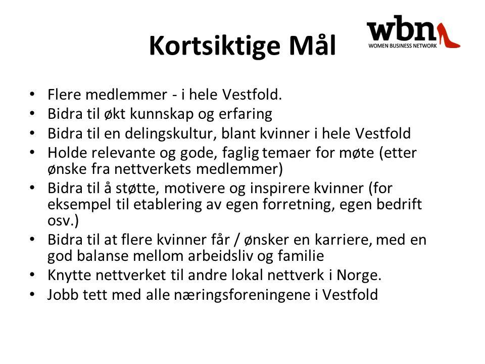 Kortsiktige Mål Flere medlemmer - i hele Vestfold.