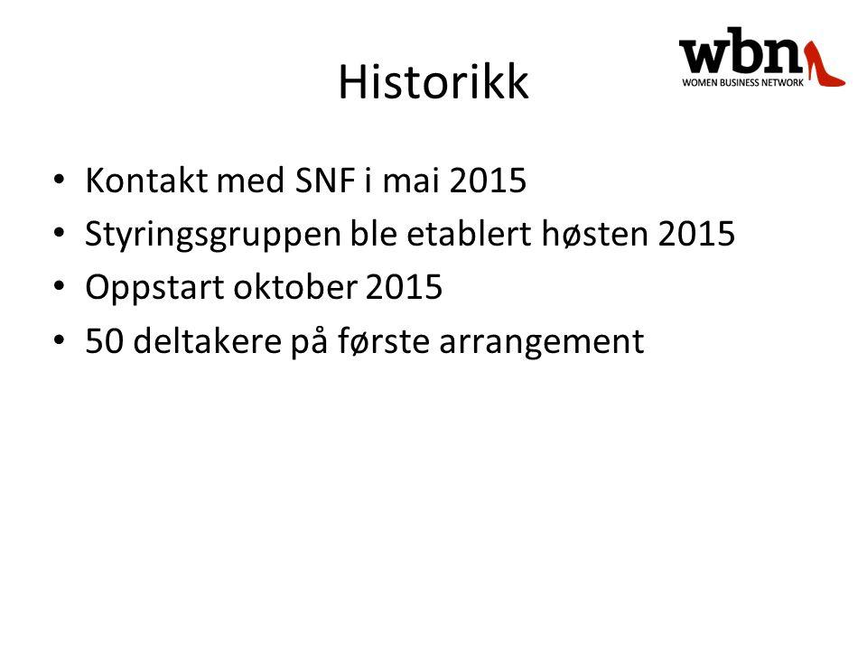 Historikk Kontakt med SNF i mai 2015 Styringsgruppen ble etablert høsten 2015 Oppstart oktober 2015 50 deltakere på første arrangement