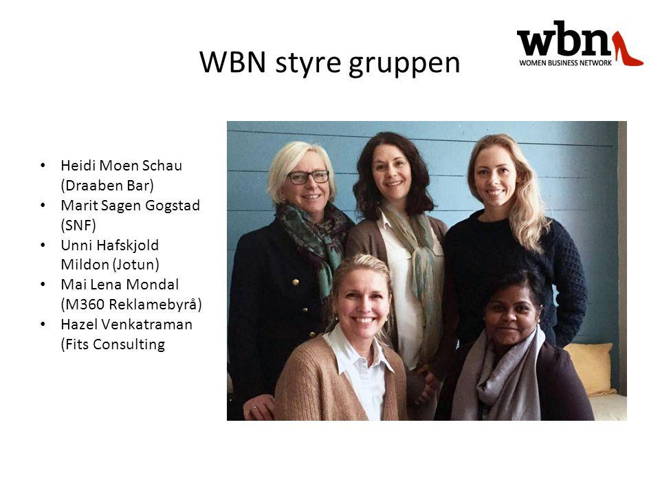 WBN styre gruppen Heidi Moen Schau (Draaben Bar) Marit Sagen Gogstad (SNF) Unni Hafskjold Mildon (Jotun) Mai Lena Mondal (M360 Reklamebyrå) Hazel Venkatraman (Fits Consulting