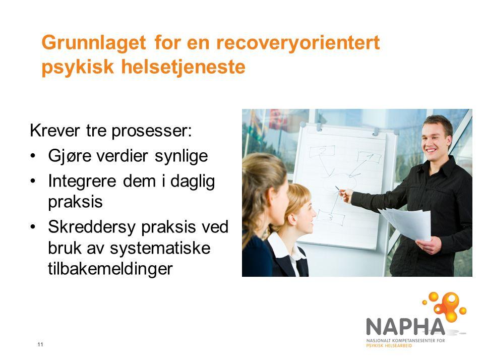 11 Grunnlaget for en recoveryorientert psykisk helsetjeneste Krever tre prosesser: Gjøre verdier synlige Integrere dem i daglig praksis Skreddersy praksis ved bruk av systematiske tilbakemeldinger