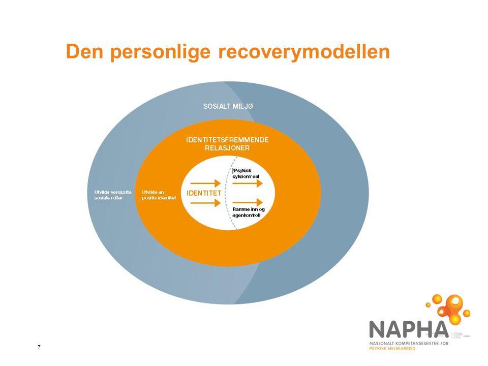7 Den personlige recoverymodellen