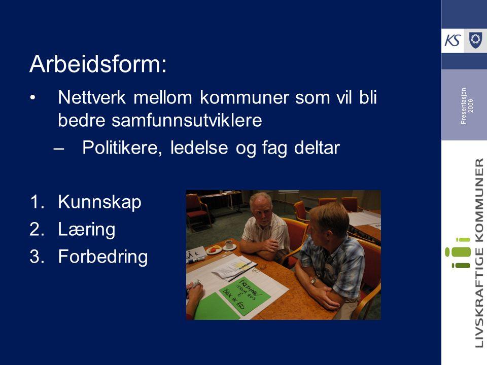 Presentasjon 2006 Arbeidsform: Nettverk mellom kommuner som vil bli bedre samfunnsutviklere –Politikere, ledelse og fag deltar 1.Kunnskap 2.Læring 3.Forbedring