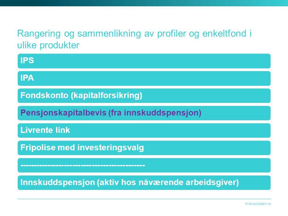 finansportalen.no Rangering og sammenlikning av profiler og enkeltfond i ulike produkter IPSIPAFondskonto (kapitalforsikring)Pensjonskapitalbevis (fra innskuddspensjon)Livrente linkFripolise med investeringsvalg---------------------------------------------Innskuddspensjon (aktiv hos nåværende arbeidsgiver)
